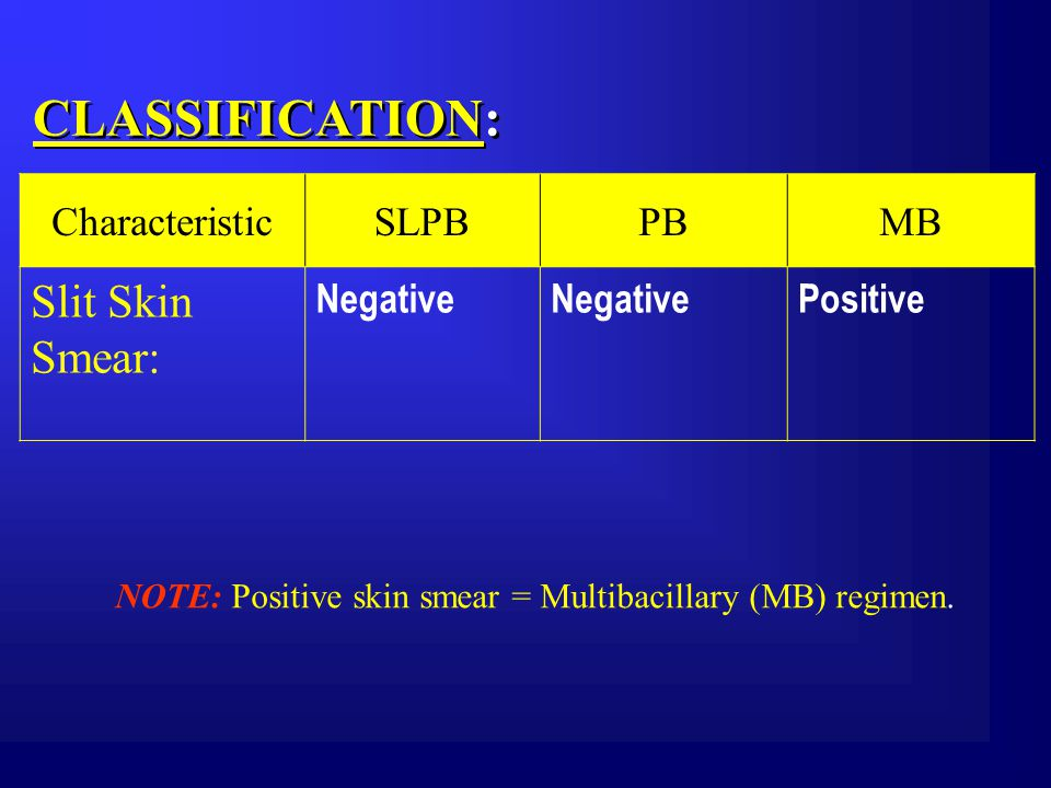 CLASSIFICATION: CharacteristicSLPBPBMB Slit Skin Smear: Negative Positive NOTE: Positive skin smear = Multibacillary (MB) regimen.
