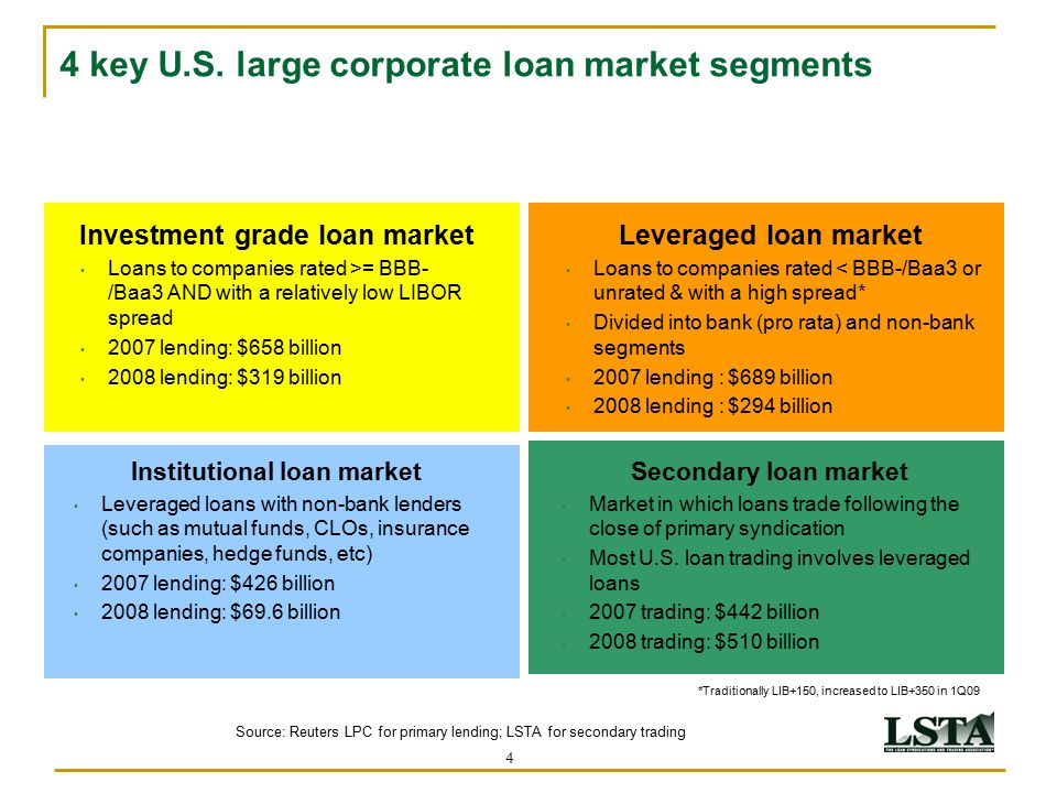 4 4 key U.S. large corporate loan market segments Investment grade loan market Loans to companies rated >= BBB- /Baa3 AND with a relatively low LIBOR