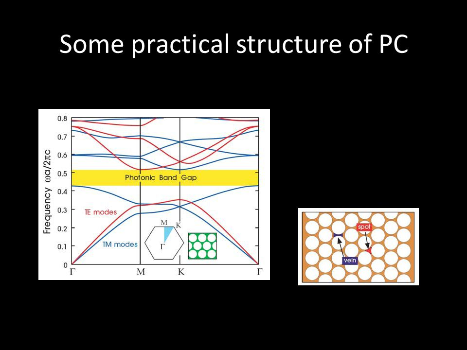 Some practical structure of PC