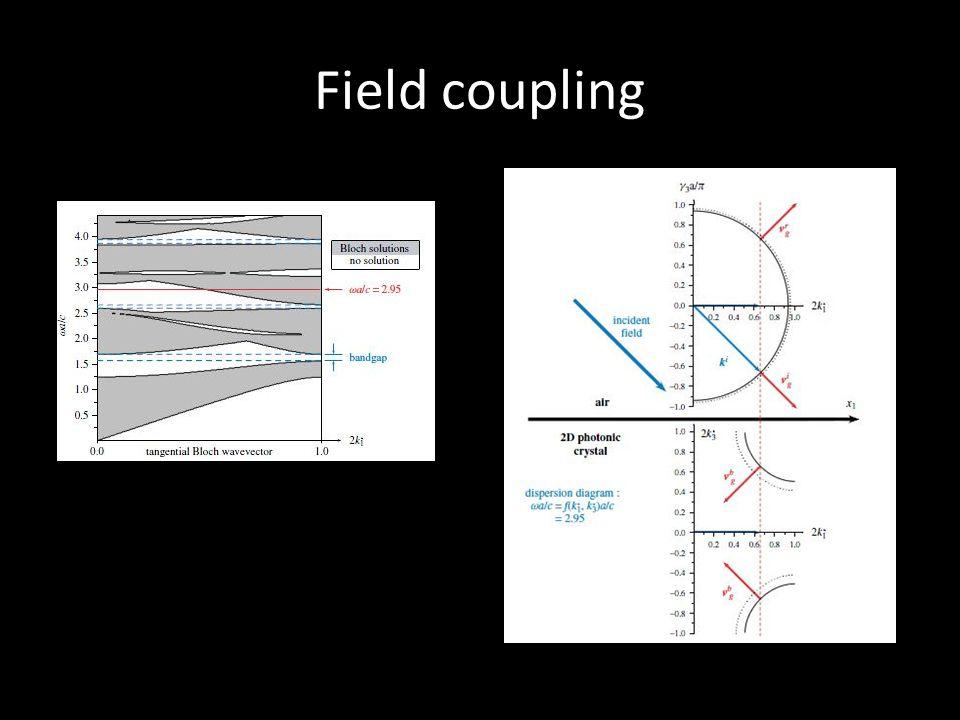 Field coupling