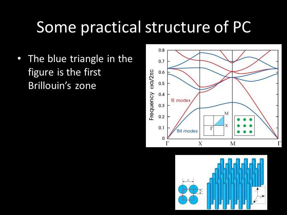 Some practical structure of PC The blue triangle in the figure is the first Brillouin's zone