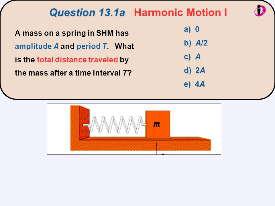 Consider a wave on a string moving to the right, as shown below.