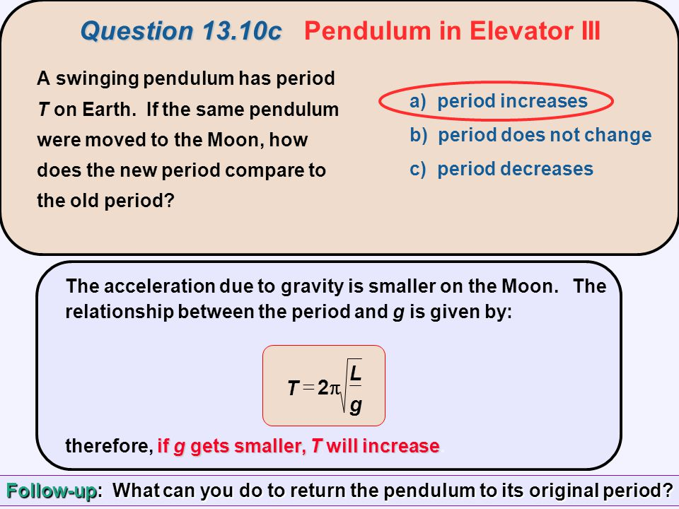 The acceleration due to gravity is smaller on the Moon. The relationship between the period and g is given by: if g gets smaller, T will increase ther