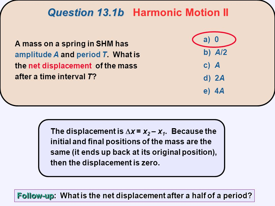 A mass on a spring in SHM has amplitude A and period T. What is the net displacement of the mass after a time interval T? a) 0 b) A/2 c) A d) 2A e) 4A