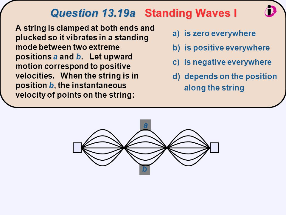 Question 13.19aStanding Waves I Question 13.19a Standing Waves I A string is clamped at both ends and plucked so it vibrates in a standing mode betwee