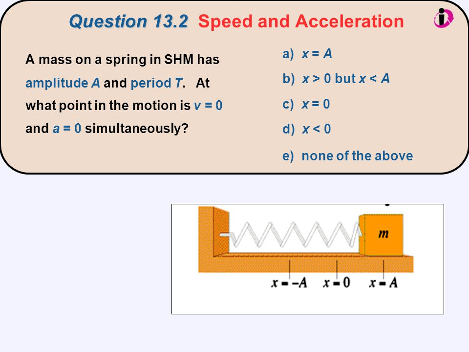Question 13.2 Question 13.2 Speed and Acceleration a) x = A b) x > 0 but x < A c) x = 0 d) x < 0 e) none of the above A mass on a spring in SHM has amplitude A and period T.