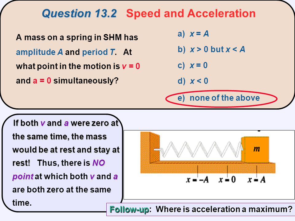 Question 13.15aWave Motion I Question 13.15a Wave Motion I Consider a wave on a string moving to the right, as shown below.