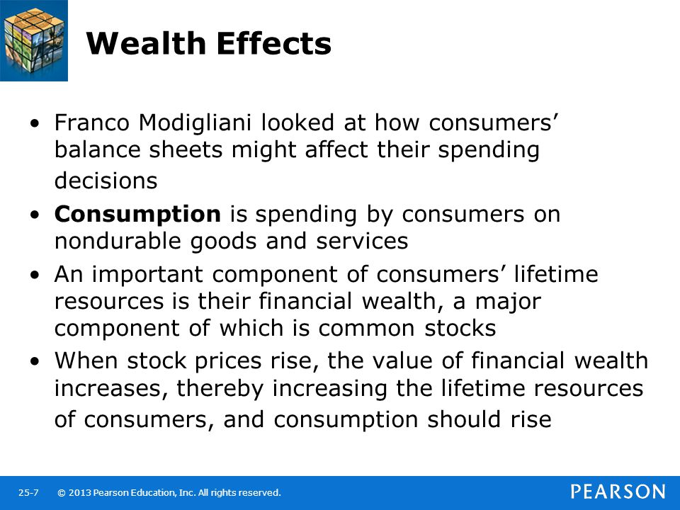 © 2013 Pearson Education, Inc. All rights reserved.25-7 Wealth Effects Franco Modigliani looked at how consumers' balance sheets might affect their sp