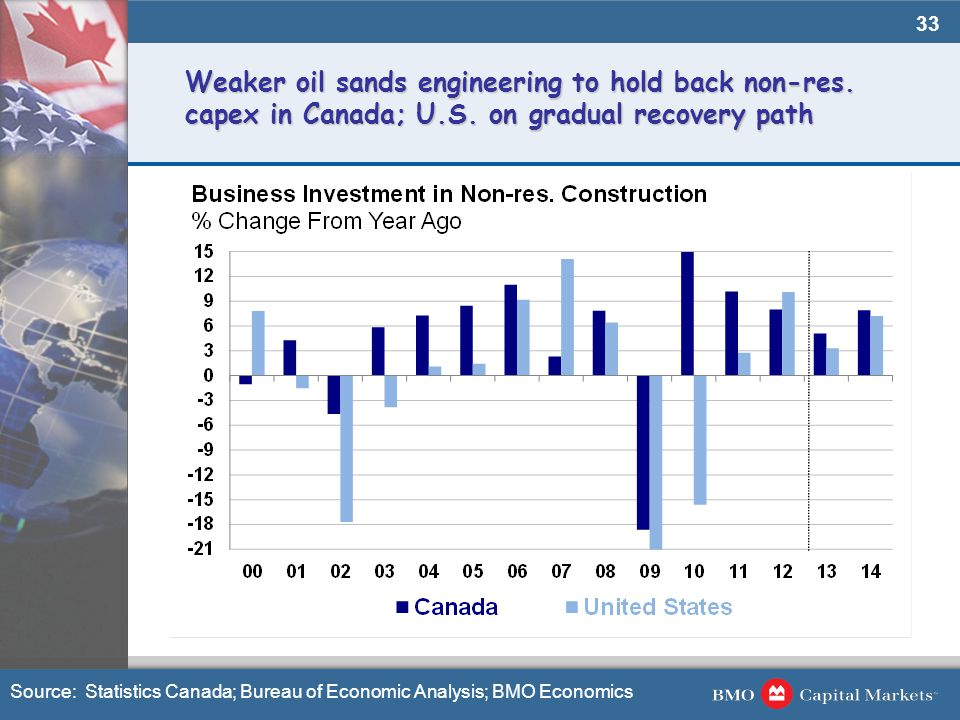33 Weaker oil sands engineering to hold back non-res.