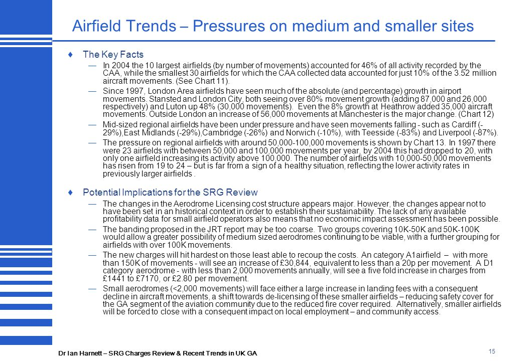 Dr Ian Harnett – SRG Charges Review & Recent Trends in UK GA 15 Airfield Trends – Pressures on medium and smaller sites  The Key Facts —In 2004 the 1