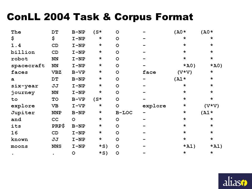 ConLL 2004 Task & Corpus Format The DT B-NP (S* O - (A0* (A0* $ $ I-NP * O - * * 1.4 CD I-NP * O - * * billion CD I-NP * O - * * robot NN I-NP * O - *