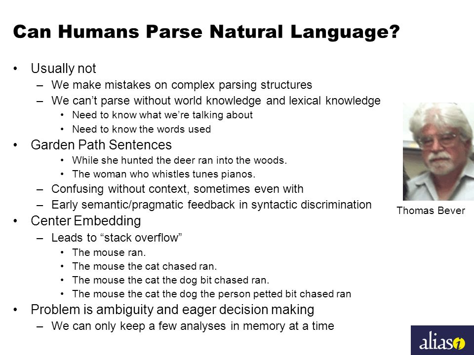 Can Humans Parse Natural Language.