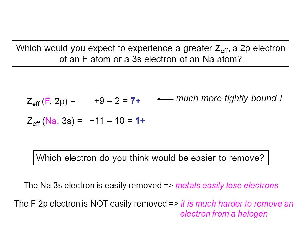 Which would you expect to experience a greater Z eff, a 2p electron of an F atom or a 3s electron of an Na atom.