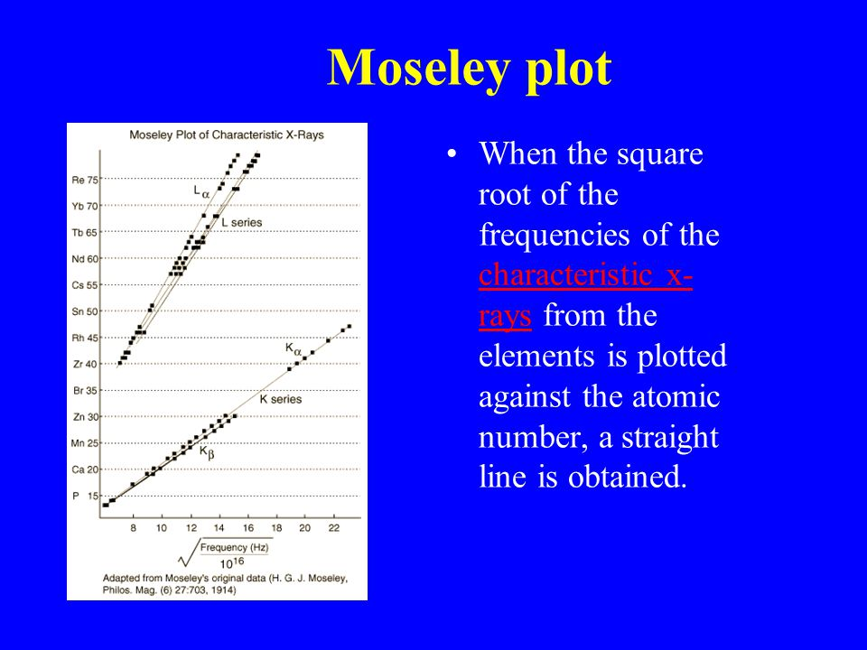 Moseley plot When the square root of the frequencies of the characteristic x- rays from the elements is plotted against the atomic number, a straight