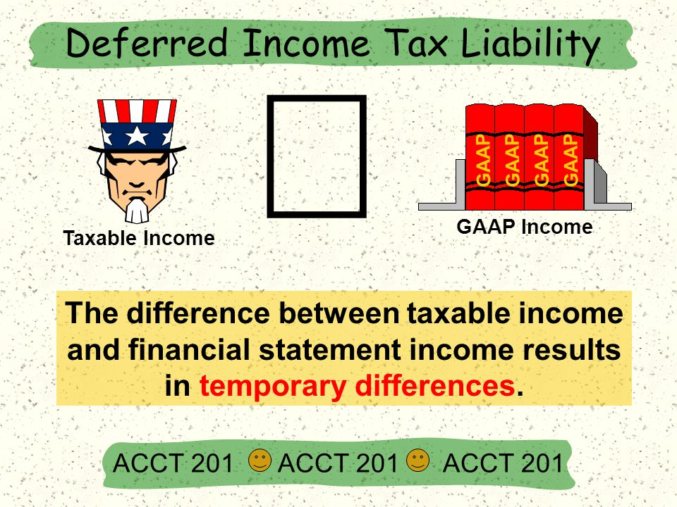 Taxable Income GAAP Income  The difference between taxable income and financial statement income results in temporary differences.