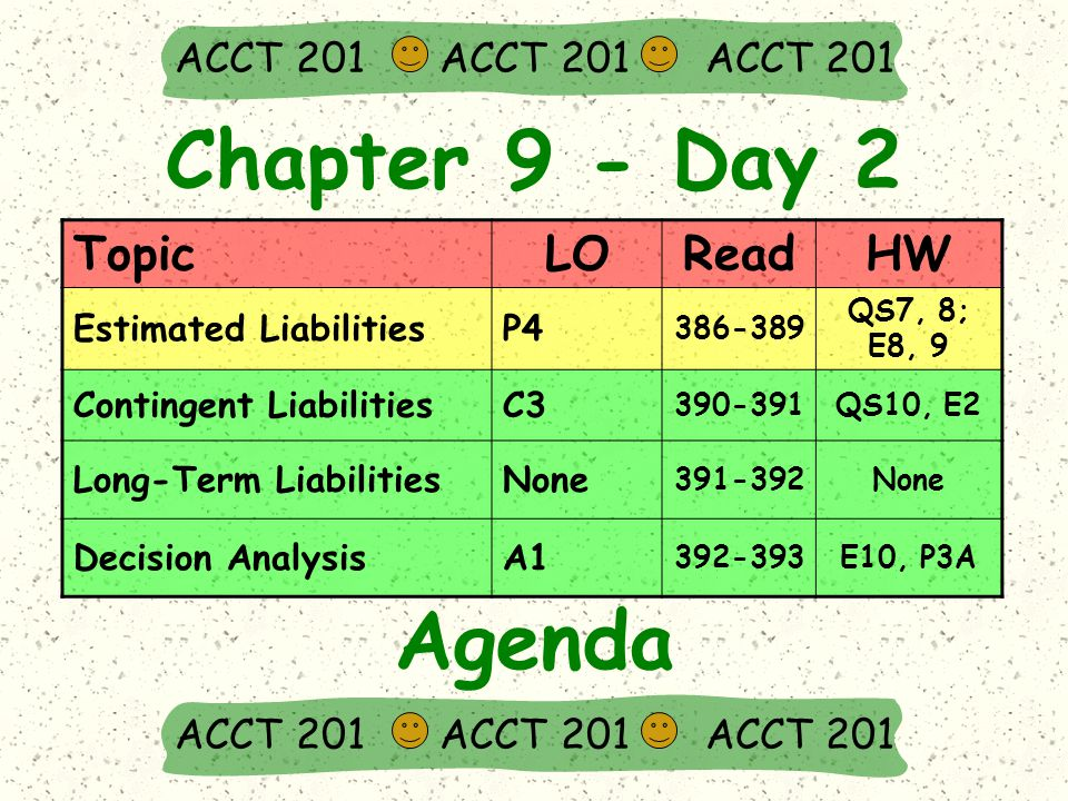 Chapter 9 - Day 2 ACCT 201 ACCT 201 ACCT 201 Agenda TopicLOReadHW Estimated LiabilitiesP4 386-389 QS7, 8; E8, 9 Contingent LiabilitiesC3 390-391QS10, E2 Long-Term LiabilitiesNone 391-392None Decision AnalysisA1 392-393E10, P3A