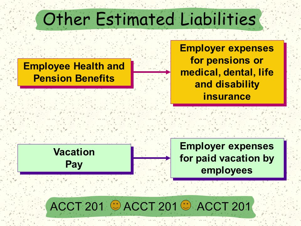 Employer expenses for pensions or medical, dental, life and disability insurance Employee Health and Pension Benefits Employer expenses for paid vacation by employees Vacation Pay Vacation Pay Other Estimated Liabilities ACCT 201 ACCT 201 ACCT 201