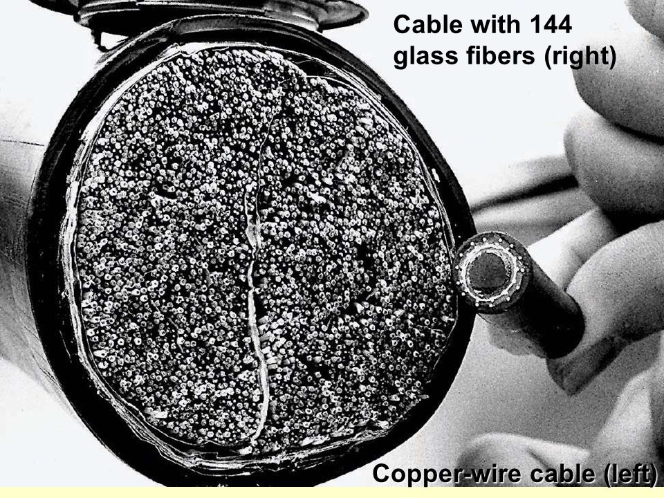 Cable with 144 glass fibers (right) Copper-wire cable (left)