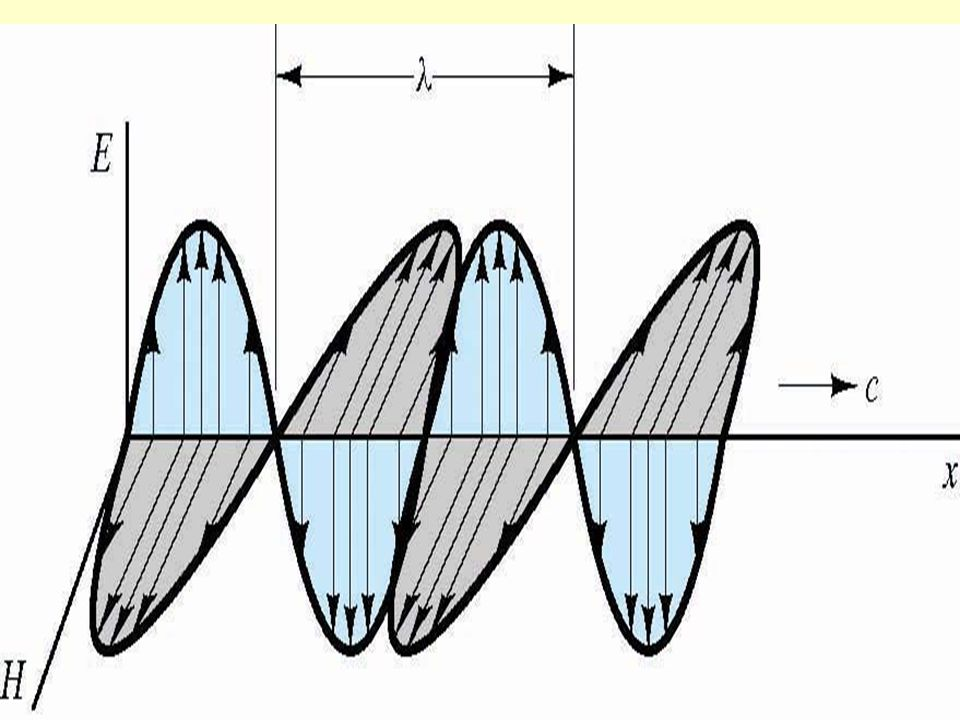 The numerical aperture (NA) of the fiber is defined as n 1 sin  NA.