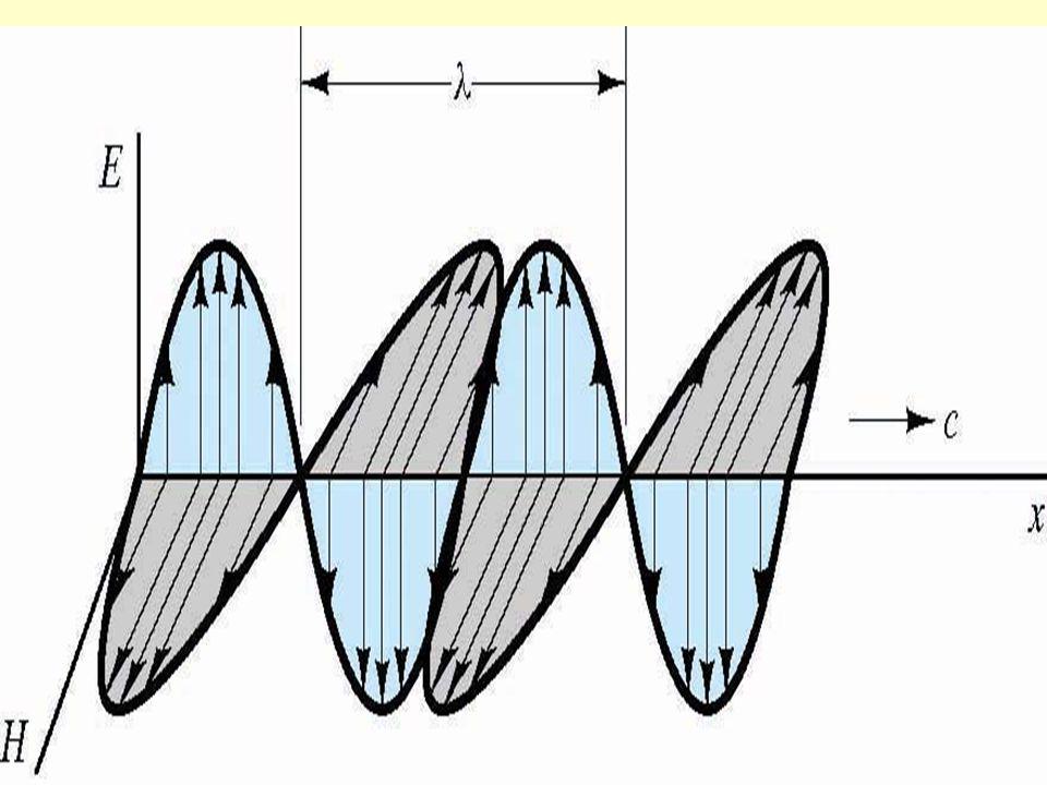Attenuation loss (in dB) = When I/Io = 0.1, the attenuation loss is 10 dB.