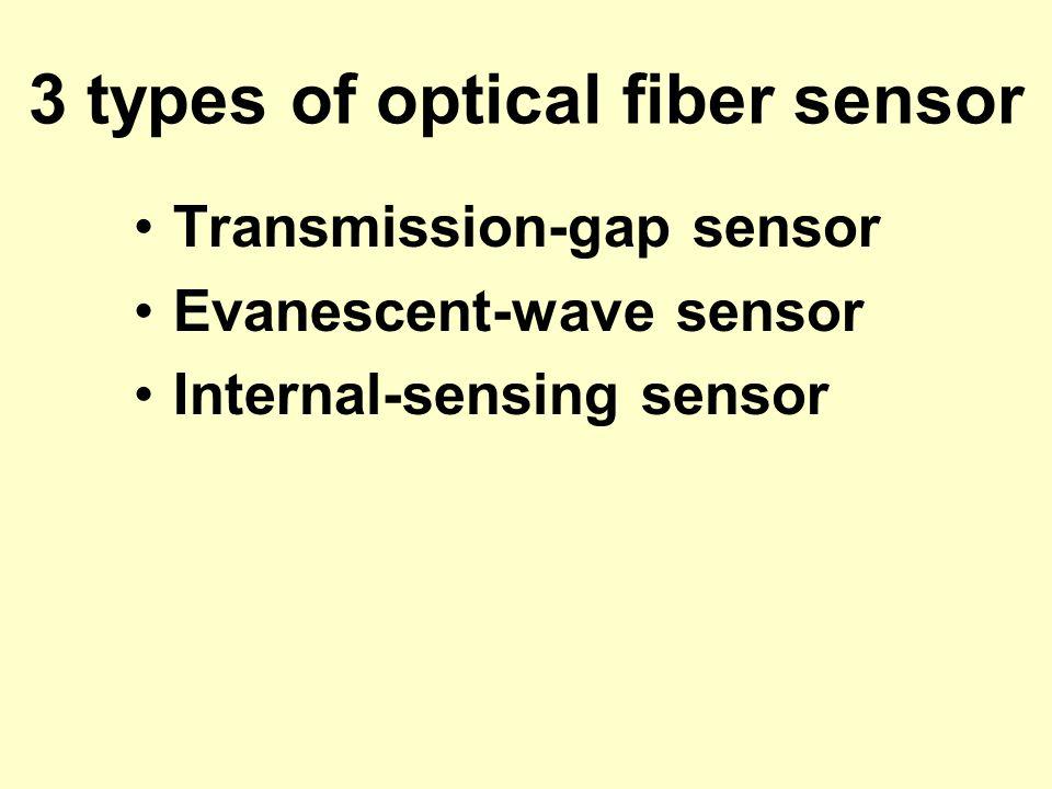 3 types of optical fiber sensor Transmission-gap sensor Evanescent-wave sensor Internal-sensing sensor