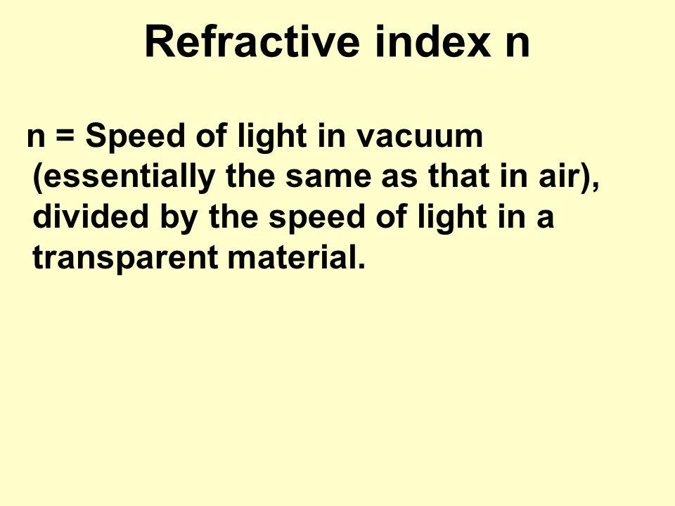 Step-index fiber Graded-index fiber Single-mode fiber
