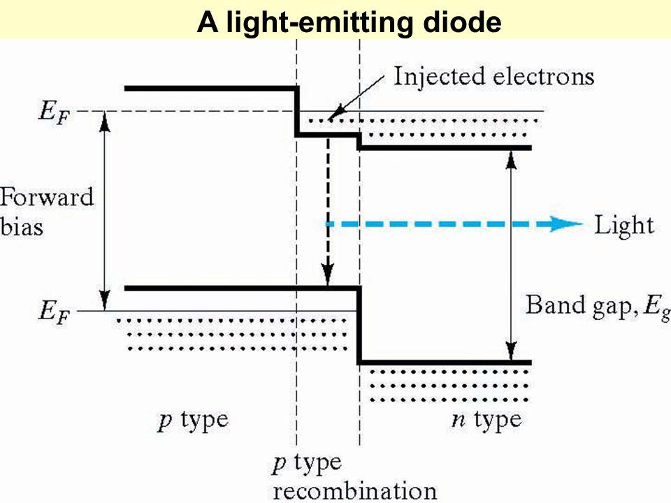 A light-emitting diode