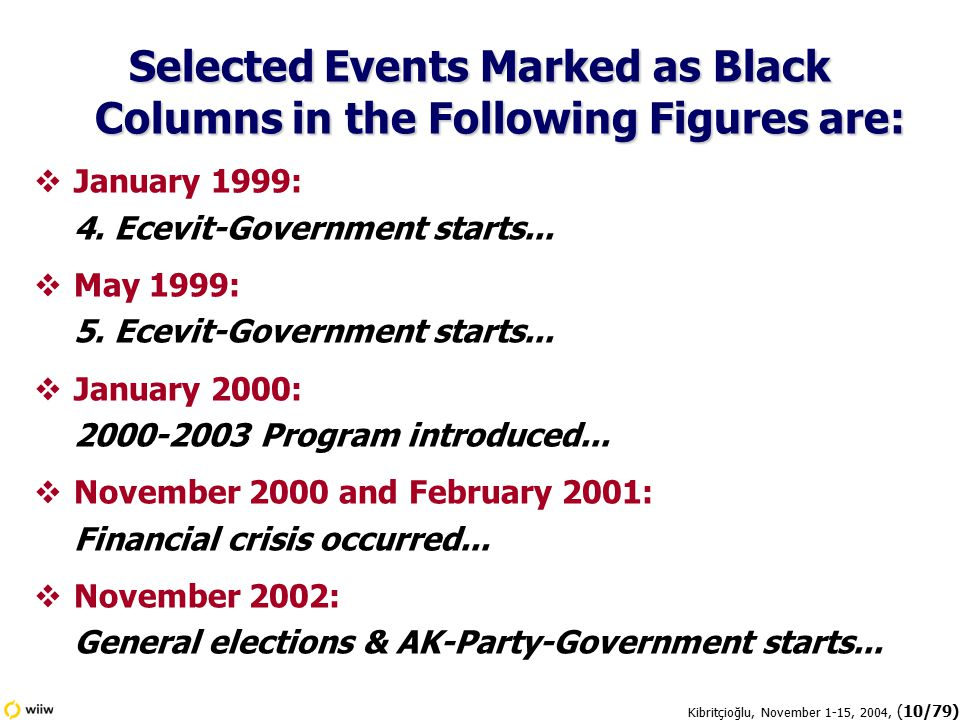 Kibritçioğlu, November 1-15, 2004, (10/79) Selected Events Marked as Black Columns in the Following Figures are:  January 1999: 4.