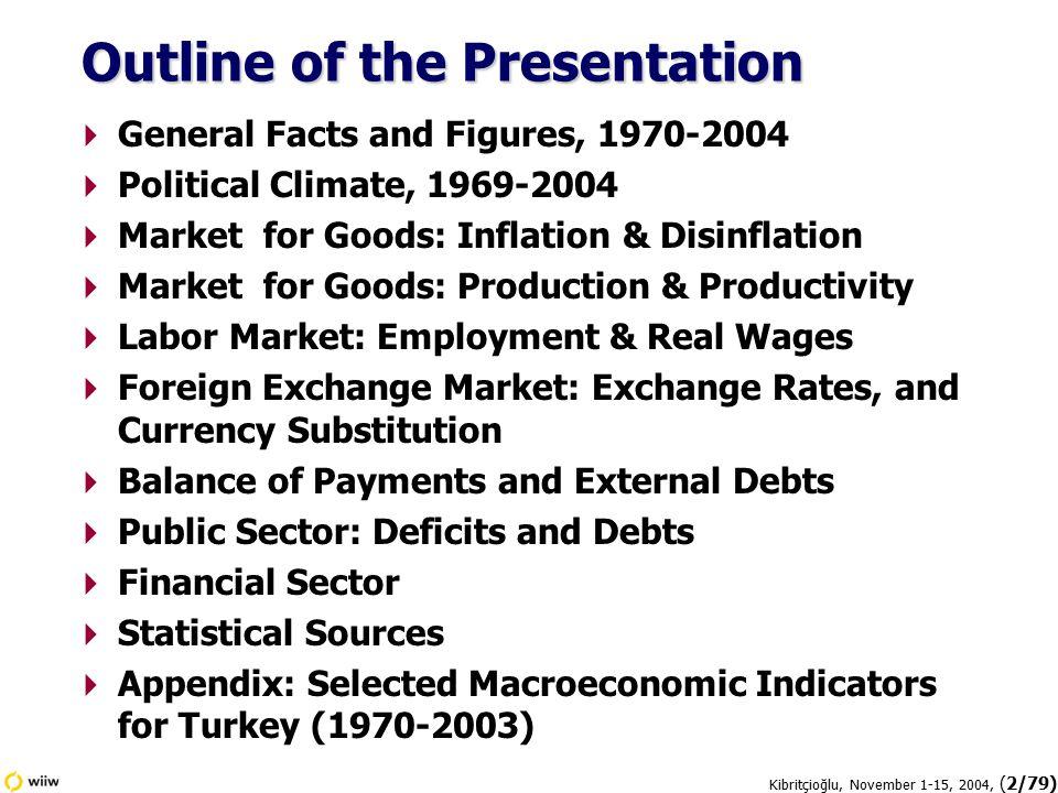 Kibritçioğlu, November 1-15, 2004, (3/79) General Facts and Figures, 1970-2004