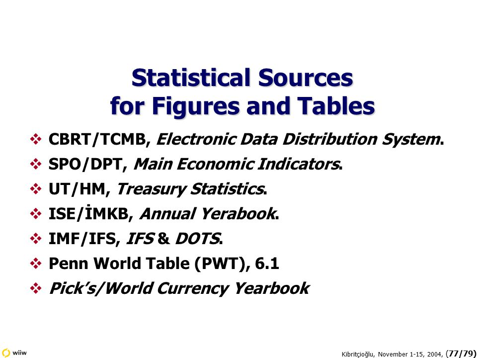 Kibritçioğlu, November 1-15, 2004, (77/79) Statistical Sources for Figures and Tables  CBRT/TCMB, Electronic Data Distribution System.