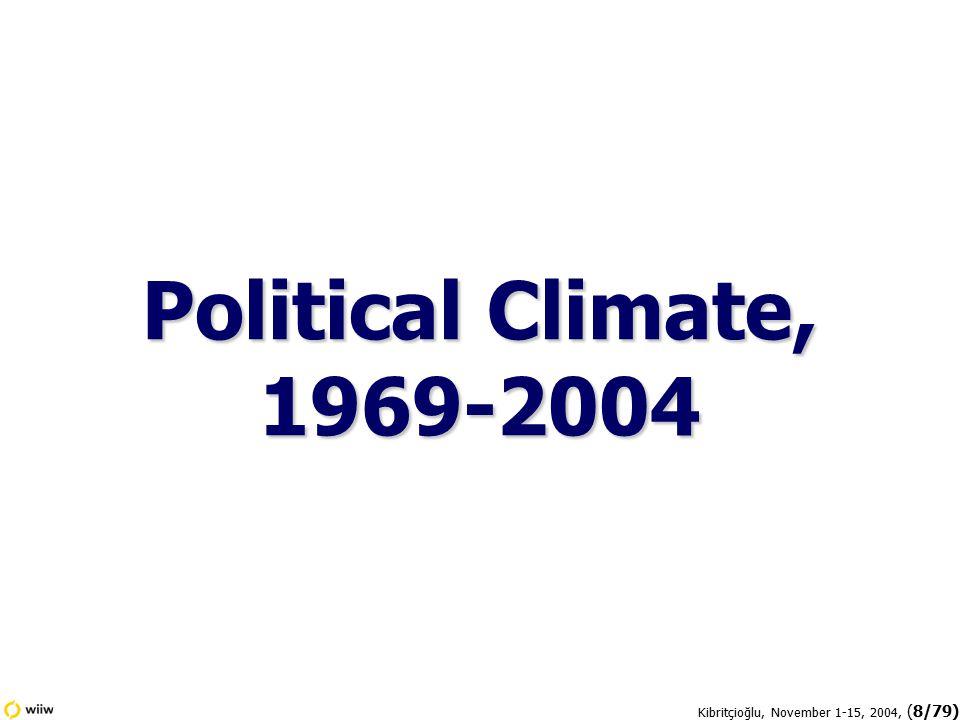 Kibritçioğlu, November 1-15, 2004, (8/79) Political Climate, 1969-2004