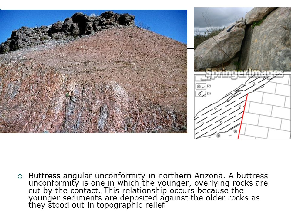  Buttress angular unconformity in northern Arizona.