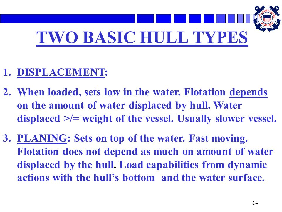 14 TWO BASIC HULL TYPES 1.DISPLACEMENT: 2.When loaded, sets low in the water.