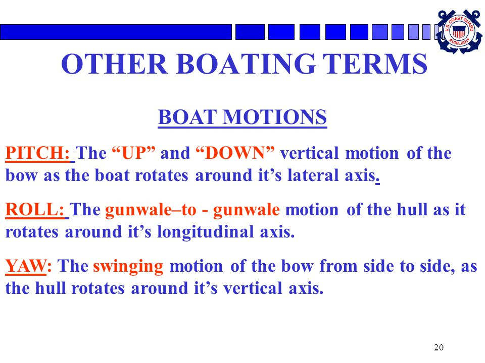 """20 OTHER BOATING TERMS BOAT MOTIONS PITCH: The """"UP"""" and """"DOWN"""" vertical motion of the bow as the boat rotates around it's lateral axis. ROLL: The gunw"""