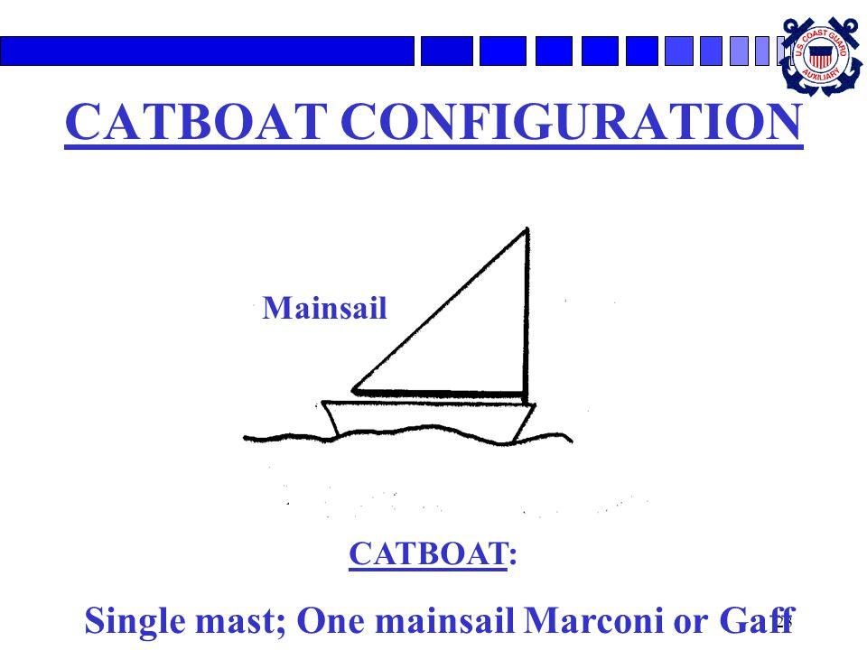 23 CATBOAT CONFIGURATION CATBOAT: Single mast; One mainsail Marconi or Gaff Mainsail