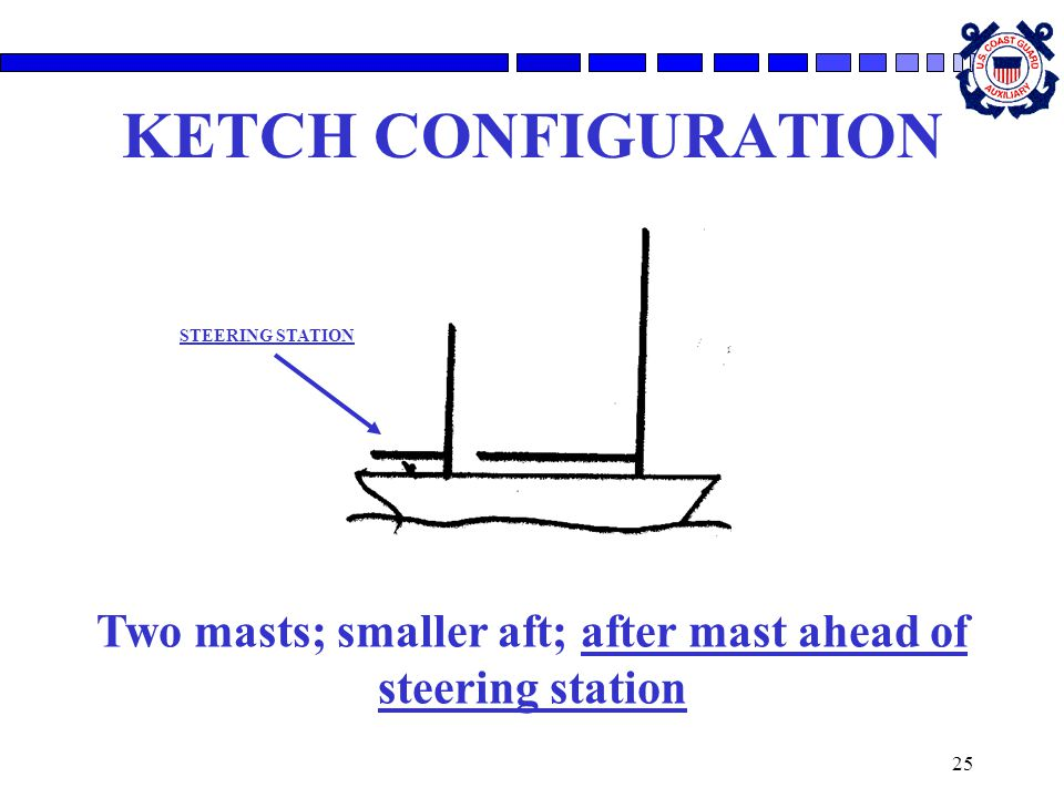 25 KETCH CONFIGURATION Two masts; smaller aft; after mast ahead of steering station STEERING STATION