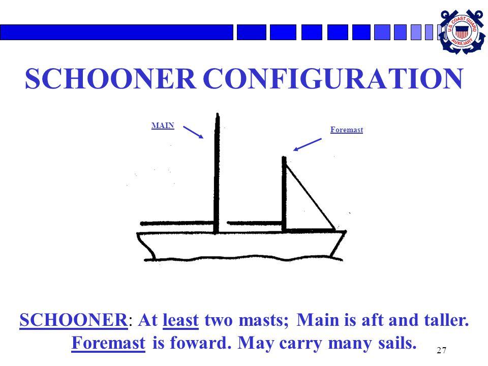 27 SCHOONER CONFIGURATION SCHOONER: At least two masts; Main is aft and taller.