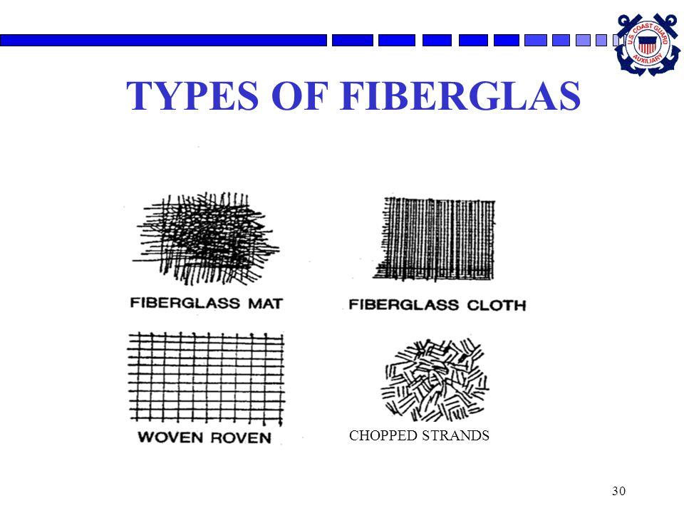 30 TYPES OF FIBERGLAS CHOPPED STRANDS