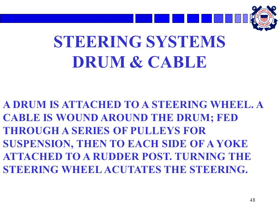 48 STEERING SYSTEMS DRUM & CABLE A DRUM IS ATTACHED TO A STEERING WHEEL.