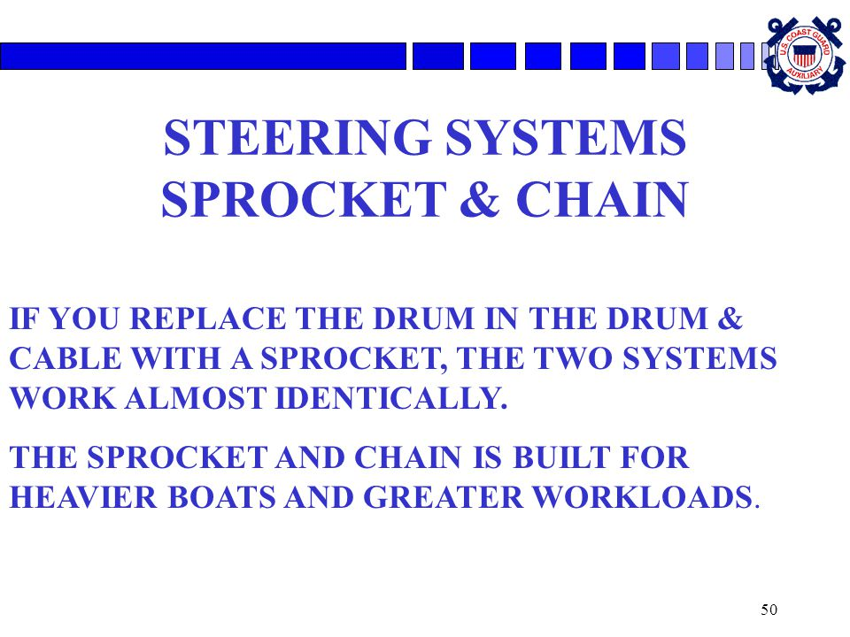 50 STEERING SYSTEMS SPROCKET & CHAIN IF YOU REPLACE THE DRUM IN THE DRUM & CABLE WITH A SPROCKET, THE TWO SYSTEMS WORK ALMOST IDENTICALLY.