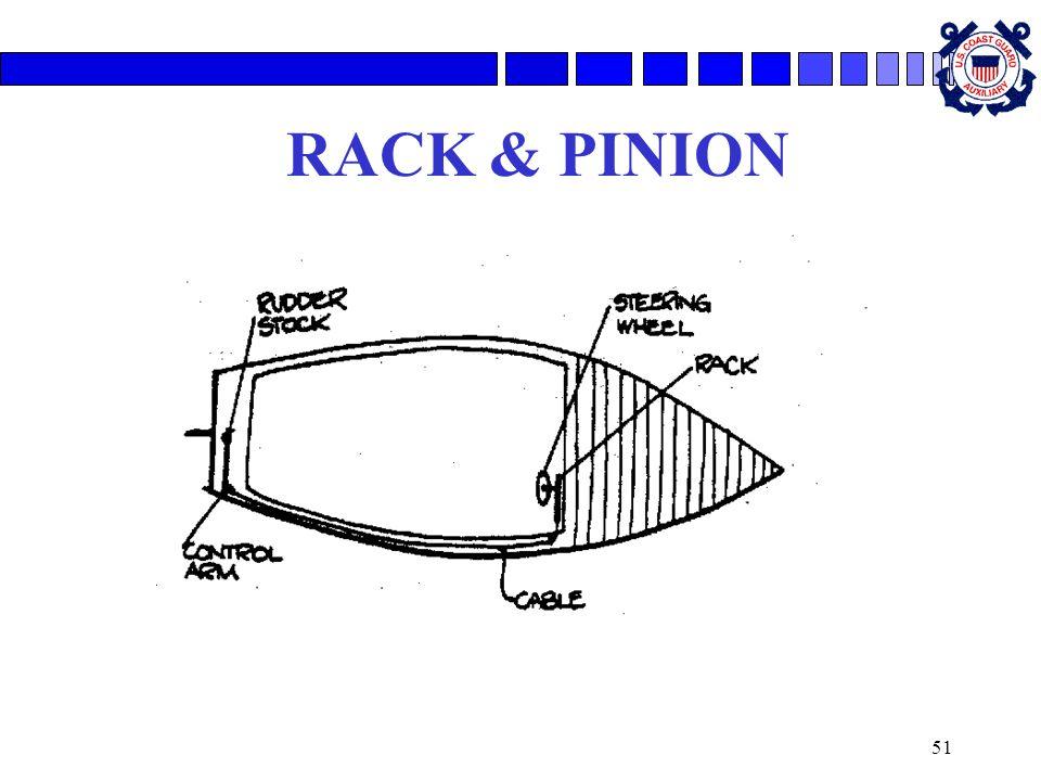 51 RACK & PINION