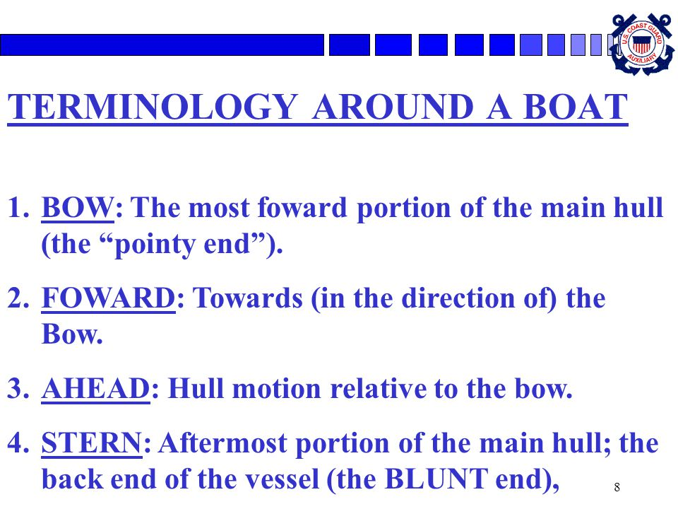 """8 TERMINOLOGY AROUND A BOAT 1.BOW: The most foward portion of the main hull (the """"pointy end""""). 2.FOWARD: Towards (in the direction of) the Bow. 3.AHE"""