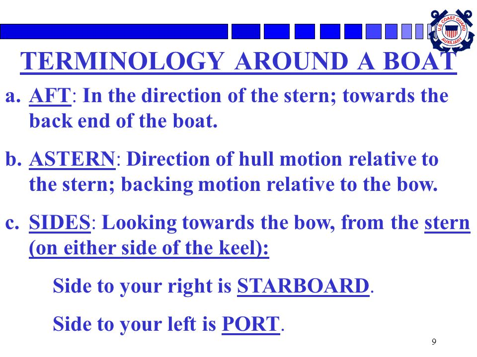 9 TERMINOLOGY AROUND A BOAT a.AFT: In the direction of the stern; towards the back end of the boat. b.ASTERN: Direction of hull motion relative to the