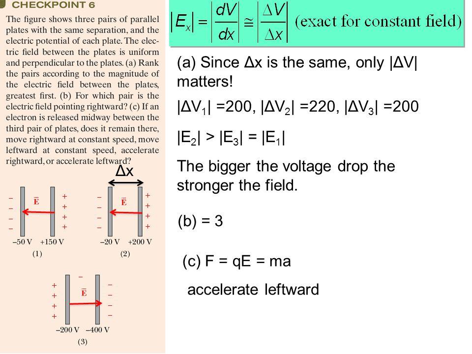 ΔxΔx (a) Since Δx is the same, only |ΔV| matters.