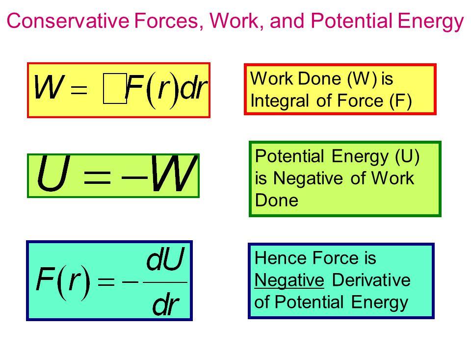 Coulomb's Law for Point Charge P1P1 P2P2 q1q1 q2q2 P1P1 P2P2 q2q2 Force [N] = Newton Potential Energy [J]=Joule Potential Voltage [J/C]=[V] =Volt Electric Field [N/C]=[V/m]