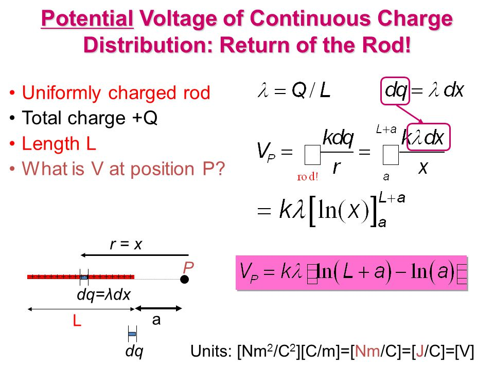 Potential Voltage of Continuous Charge Distribution: Return of the Rod.