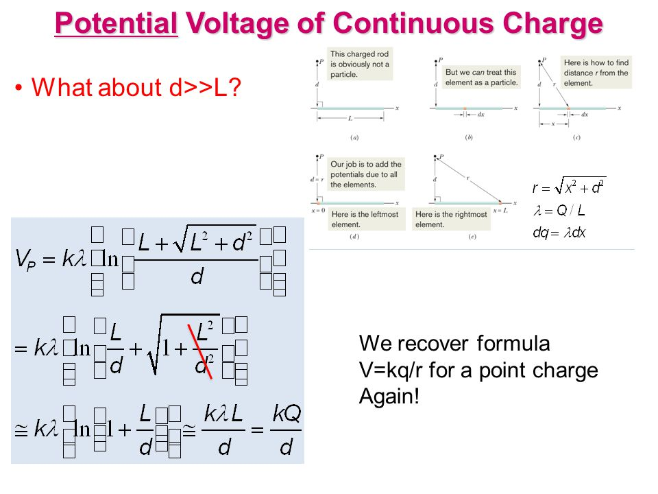 Electric Field & Potential: A Simple Relationship.