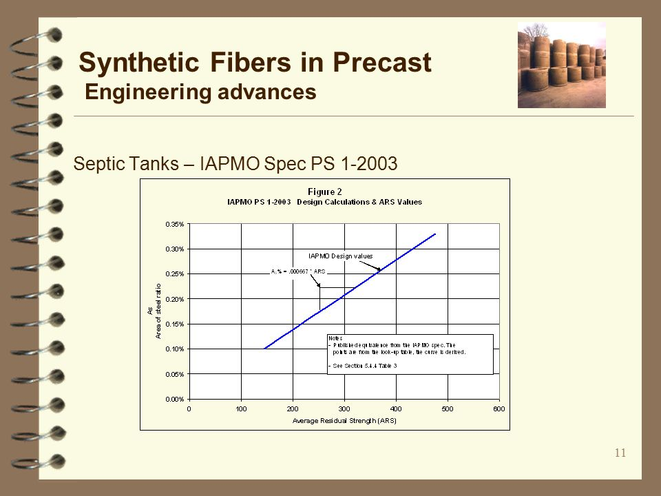 11 Synthetic Fibers in Precast Engineering advances Septic Tanks – IAPMO Spec PS 1-2003