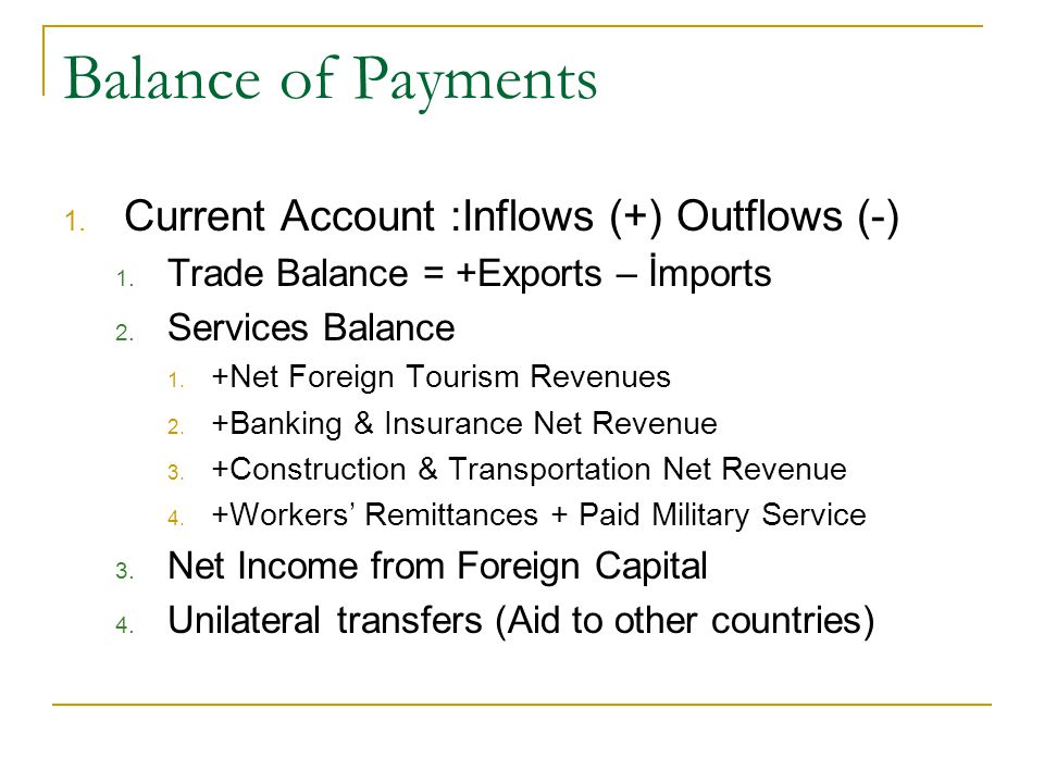 Balance of Payments 1. Current Account :Inflows (+) Outflows (-) 1.