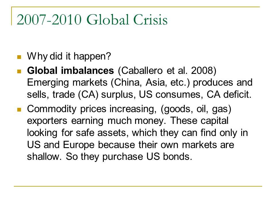 2007-2010 Global Crisis Why did it happen. Global imbalances (Caballero et al.